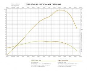 X-Grip Auspuff für KTM/HVA 2017 - 2019